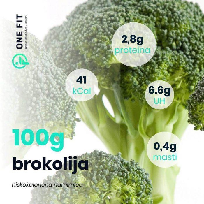 povrće kalorije