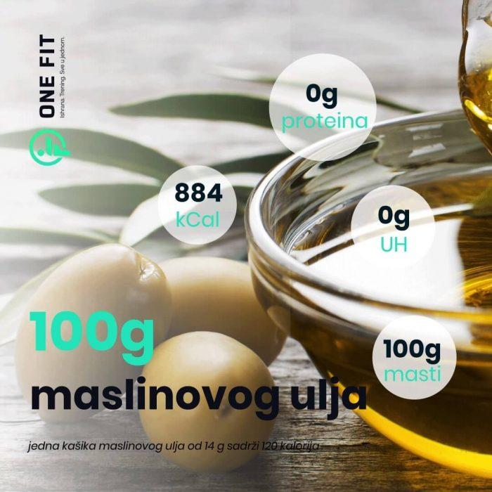 masti i ulja kalorije