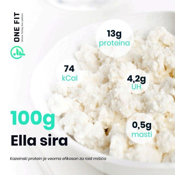 mlečni proizvodi kalorije